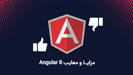 angualr-min